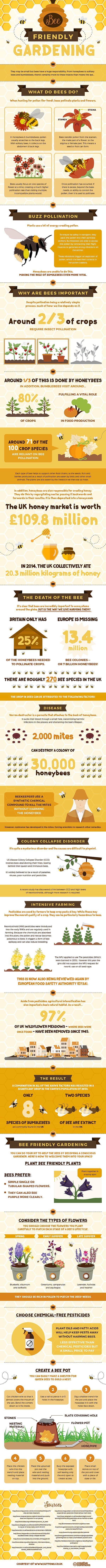 Bee friendly gardening graphics