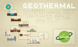Geothermal Power As Alternative Energy